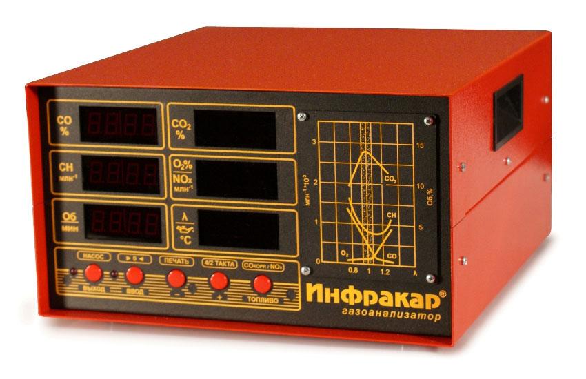 Четырехкомпонентный газоанализатор 0 класса точности