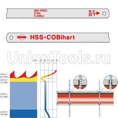 Полотно ножовочное HSS Co Bihard 10/300 мм